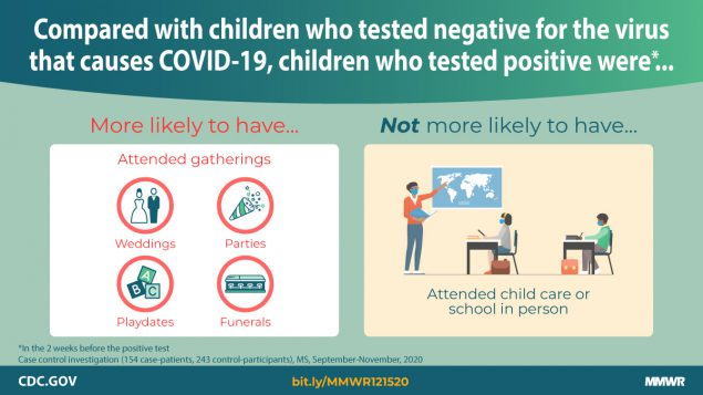 Comparison of students most at risk for COVID-19